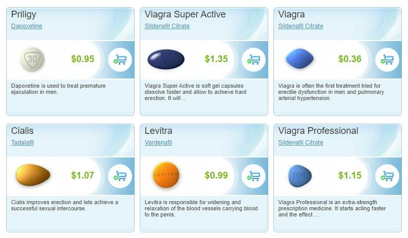 men's medications