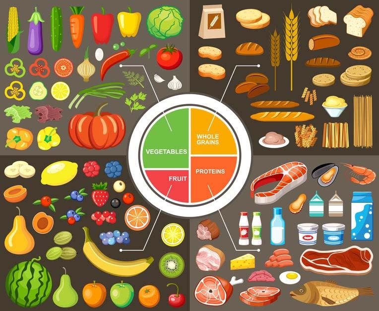useful food
