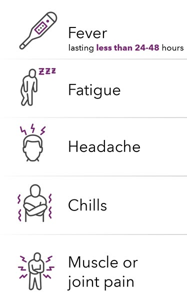 mustle pain